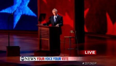 Clint Eastwood Republican National Convention Speech